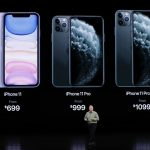 iPhone 11, iPhone 11 Pro, iPhone 11 R and iPhone 11 Max Price