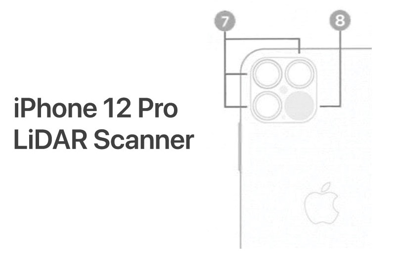iPhone 12 pro triple camera lidar scanner