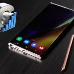 Best android 5G phones for you in 2020